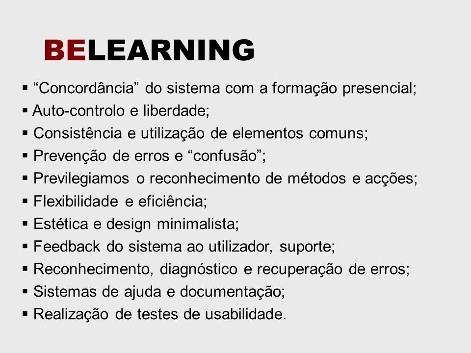 BELEARNING Experiência de utilização o utilizador deve ter consciência do site como um todo, Experiência de utilização o utilizador deve ter consciência do site como um todo, como se vivesse uma experiência global, com navegação como se vivesse uma experiência global, com navegação lógica e bem definida; lógica e bem definida; Simplicidade o principal erro da equipa de design é a assunção de que Simplicidade o principal erro da equipa de design é a assunção de que o utilizador pensa e conhece o site como ela; o utilizador pensa e conhece o site como ela; Flexibilidade Flexibilidade o design deve ser capaz de se adaptar a (possíveis) futuras o design deve ser capaz de se adaptar a (possíveis) futuras mudanças de forma e mudanças estratégicas de função; mudanças de forma e mudanças estratégicas de função; Clareza Clareza o site deve ser claro, sóbrio e legível o suficiente de modo o site deve ser claro, sóbrio e legível o suficiente de modo a realçar o conteúdo e a mensagem a passar; a realçar o conteúdo e a mensagem a passar;