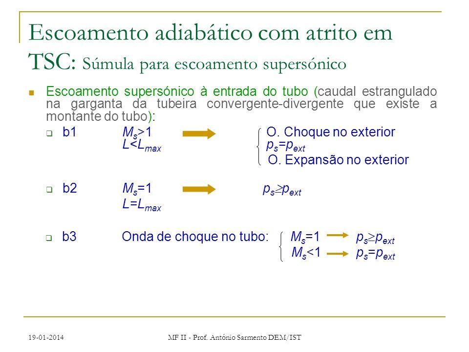 19-01-2014 MF II - Prof. António Sarmento DEM/IST Escoamento adiabático com atrito em TSC: Súmula para escoamento supersónico Escoamento supersónico à