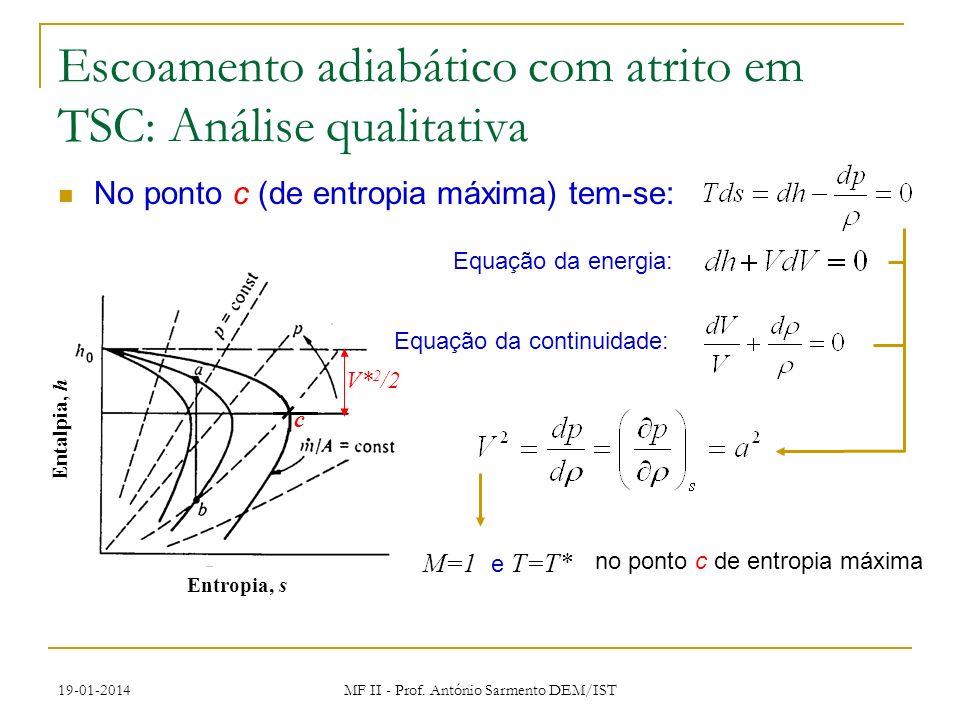 19-01-2014 MF II - Prof. António Sarmento DEM/IST Entalpia, h Entropia, s No ponto c (de entropia máxima) tem-se: Escoamento adiabático com atrito em