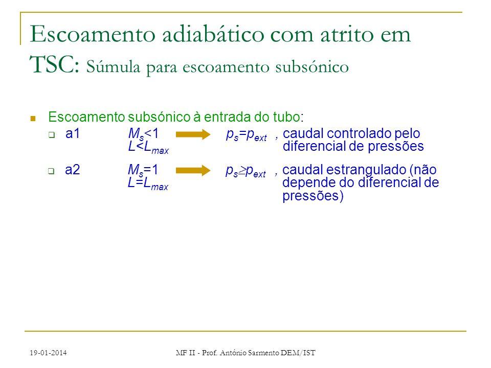 19-01-2014 MF II - Prof. António Sarmento DEM/IST Escoamento adiabático com atrito em TSC: Súmula para escoamento subsónico Escoamento subsónico à ent