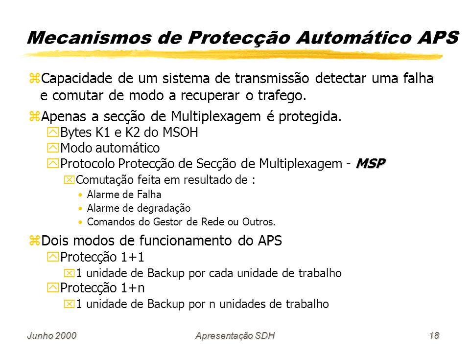 Junho 2000Apresentação SDH18 Mecanismos de Protecção Automático APS zCapacidade de um sistema de transmissão detectar uma falha e comutar de modo a recuperar o trafego.
