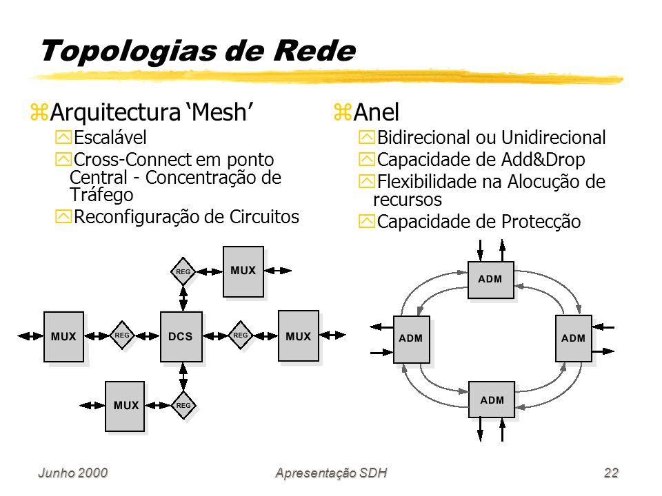 Junho 2000Apresentação SDH22 Topologias de Rede zArquitectura Mesh yEscalável yCross-Connect em ponto Central - Concentração de Tráfego yReconfiguração de Circuitos z zAnel y yBidirecional ou Unidirecional y yCapacidade de Add&Drop y yFlexibilidade na Alocução de recursos y yCapacidade de Protecção