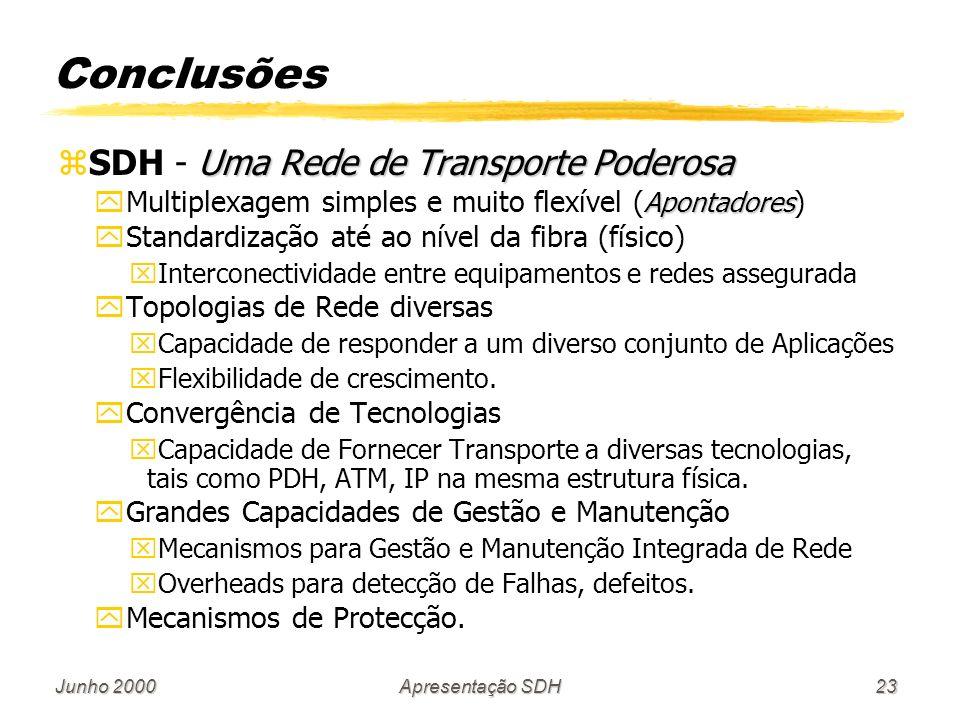 Junho 2000Apresentação SDH23 Uma Rede de Transporte Poderosa zSDH - Uma Rede de Transporte Poderosa Apontadores yMultiplexagem simples e muito flexíve