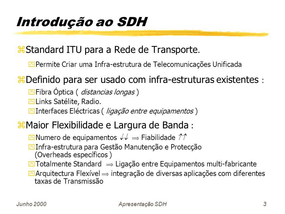 Junho 2000Apresentação SDH4 zAs limitações da tecnologia de transporte anterior PDH : yIncapacidade de distinção de um canal numa hierarquia superior yBanda insuficiente para Informação de Gestão de Rede.
