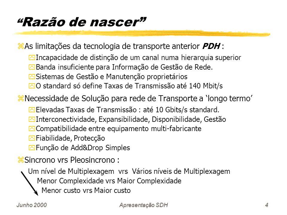 Junho 2000Apresentação SDH4 zAs limitações da tecnologia de transporte anterior PDH : yIncapacidade de distinção de um canal numa hierarquia superior