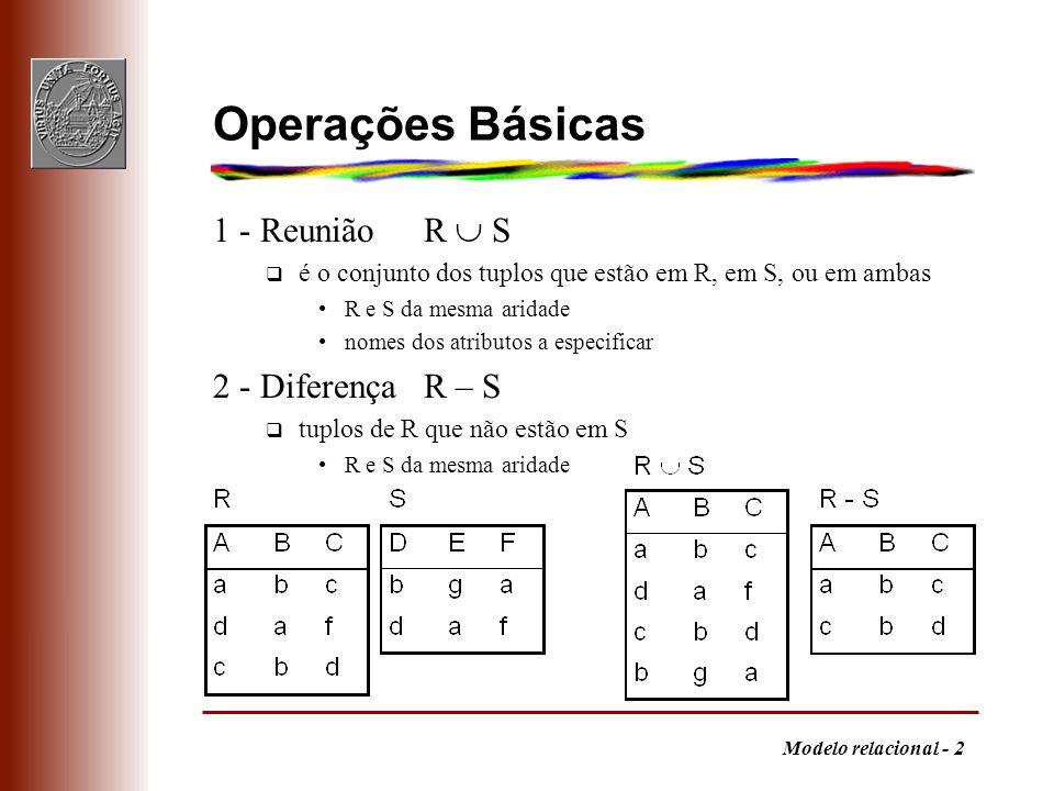 Modelo relacional - 3 Operações Básicas 3 - Produto cartesiano R S q aridades de R e S são k 1 e k 2 aridade de R S é k 1 + k 2 contém todos os tuplos tais que os primeiros k 1 componentes formam um tuplo de R e os restantes k 2 componentes formam um tuplo em S