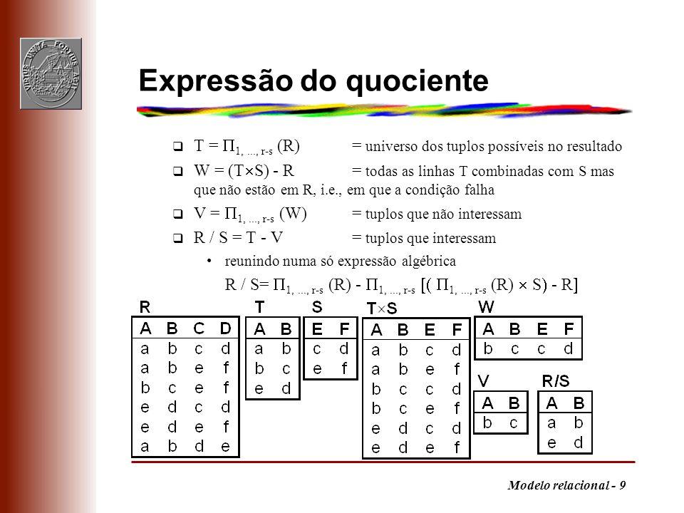 Modelo relacional - 9 Expressão do quociente q T = 1,..., r-s (R) = universo dos tuplos possíveis no resultado q W = (T S) - R= todas as linhas T comb