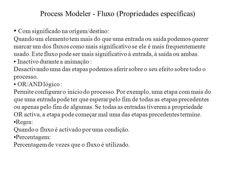 Process Modeler - Fluxo (Propriedades específicas) Com significado na origem/destino: Quando um elemento tem mais do que uma entrada ou saída podemos querer marcar um dos fluxos como mais significativo se ele é mais frequentemente usado.