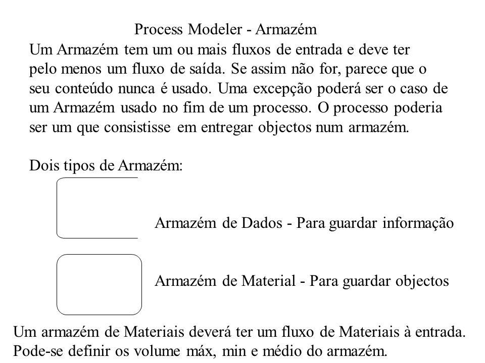 Process Modeler - Armazém Um Armazém tem um ou mais fluxos de entrada e deve ter pelo menos um fluxo de saída.