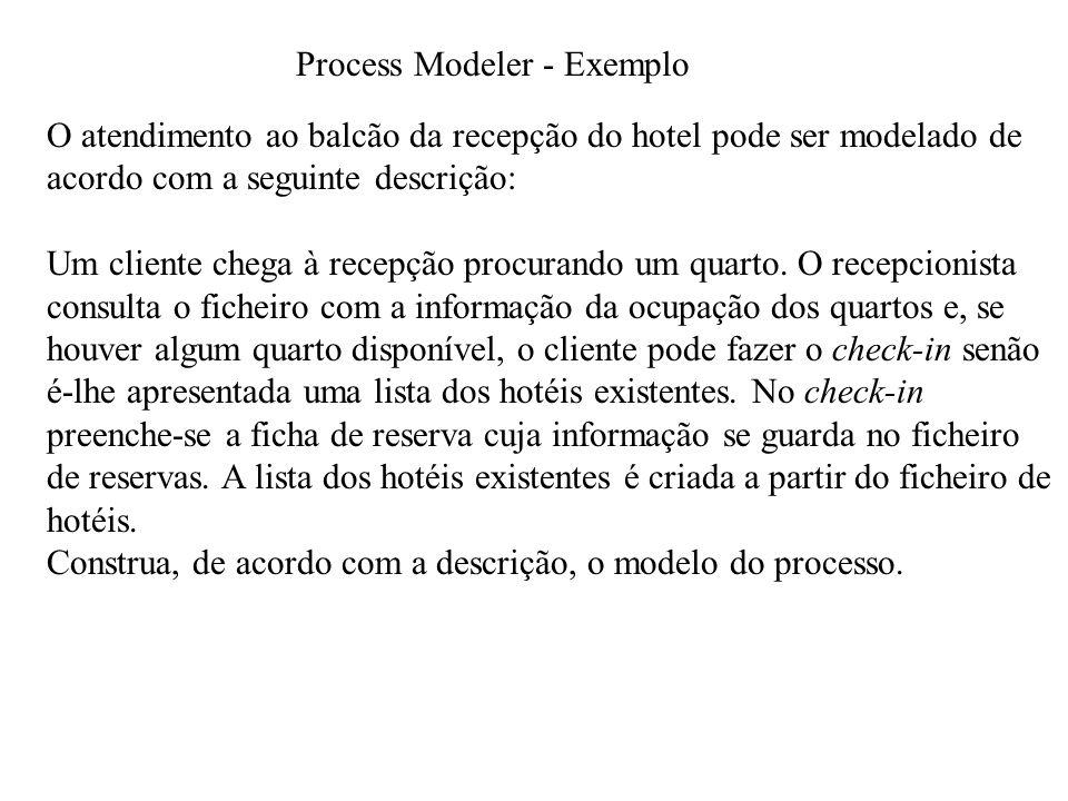 O atendimento ao balcão da recepção do hotel pode ser modelado de acordo com a seguinte descrição: Um cliente chega à recepção procurando um quarto.