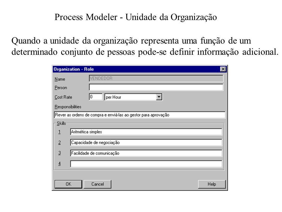 Process Modeler - Unidade da Organização Quando a unidade da organização representa uma função de um determinado conjunto de pessoas pode-se definir informação adicional.