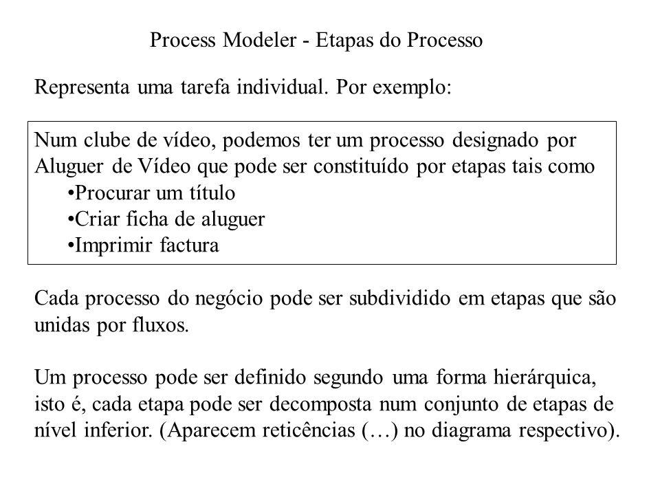 Process Modeler - Etapas do Processo Representa uma tarefa individual.