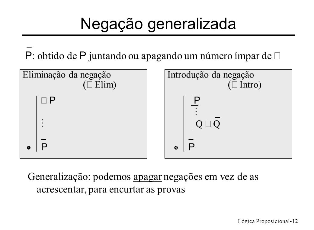 Lógica Proposicional-12 Negação generalizada P : obtido de P juntando ou apagando um número ímpar de Eliminação da negação ( Elim) Introdução da negaç
