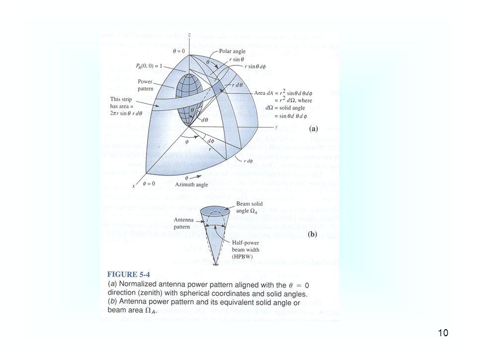 PROE1S Aula2Rad0708 11 Factor direccional da antena - mede a eficiência da antena como radiador.