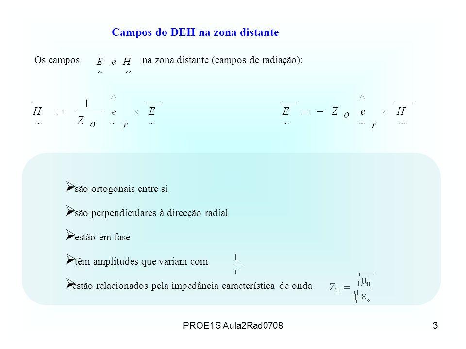 PROE1S Aula2Rad07083 Campos do DEH na zona distante Os campos na zona distante (campos de radiação): são ortogonais entre si são perpendiculares à direcção radial estão em fase têm amplitudes que variam com estão relacionados pela impedância característica de onda