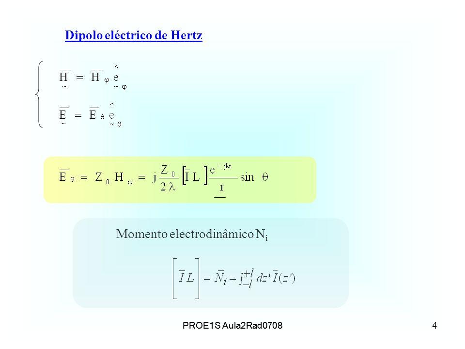 PROE1S Aula2Rad0708 4 Dipolo eléctrico de Hertz Momento electrodinâmico N i