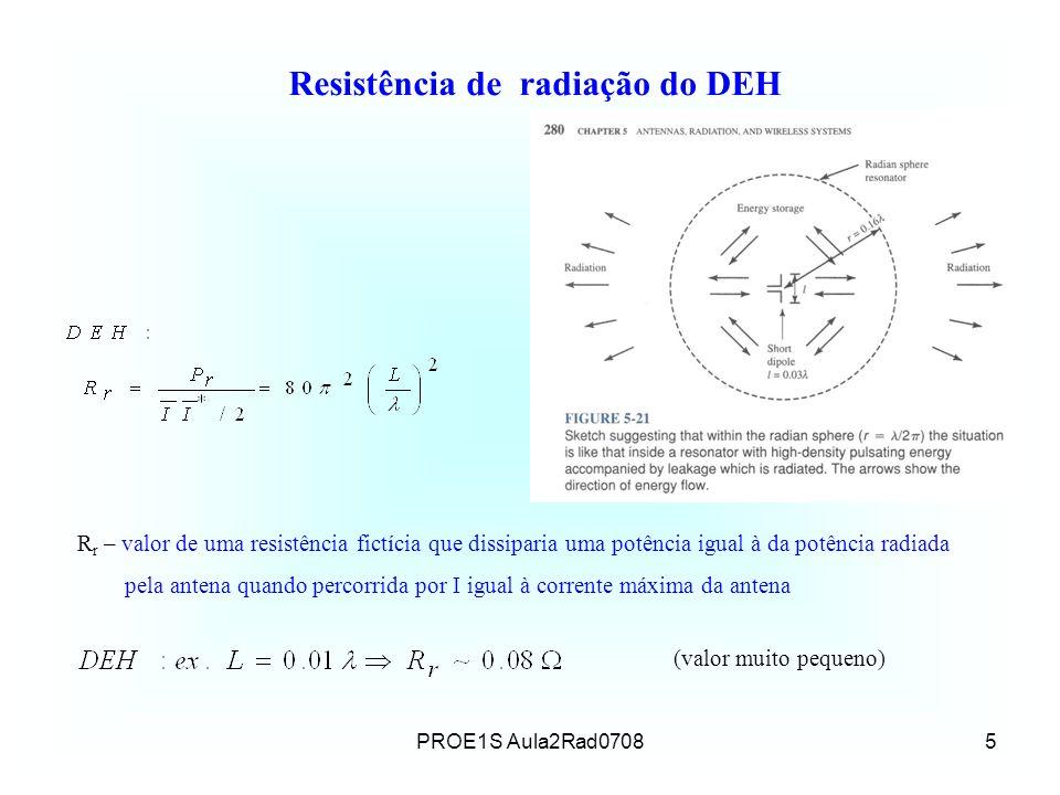 PROE1S Aula2Rad07085 Resistência de radiação do DEH R r – valor de uma resistência fictícia que dissiparia uma potência igual à da potência radiada pela antena quando percorrida por I igual à corrente máxima da antena (valor muito pequeno)