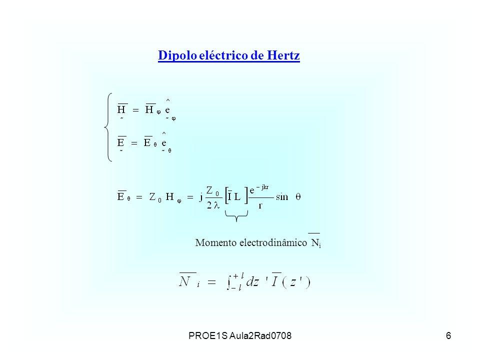 PROE1S Aula2Rad07086 Dipolo eléctrico de Hertz Momento electrodinâmico N i