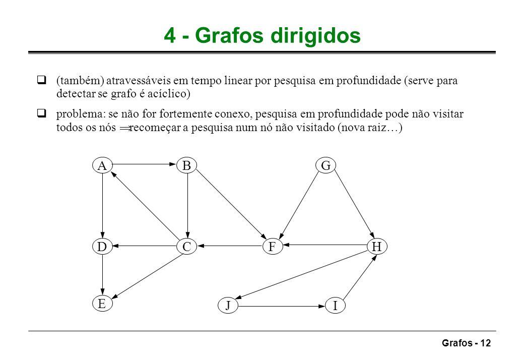 Grafos - 12 4 - Grafos dirigidos (também) atravessáveis em tempo linear por pesquisa em profundidade (serve para detectar se grafo é acíclico) problem