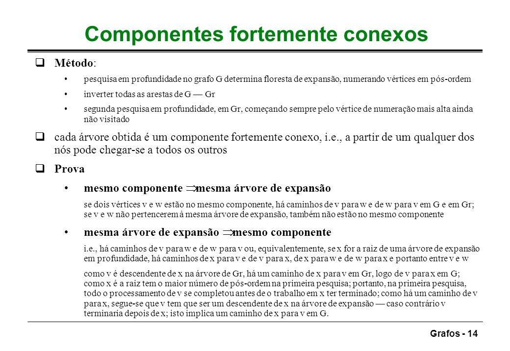 Grafos - 14 Componentes fortemente conexos Método: pesquisa em profundidade no grafo G determina floresta de expansão, numerando vértices em pós-ordem