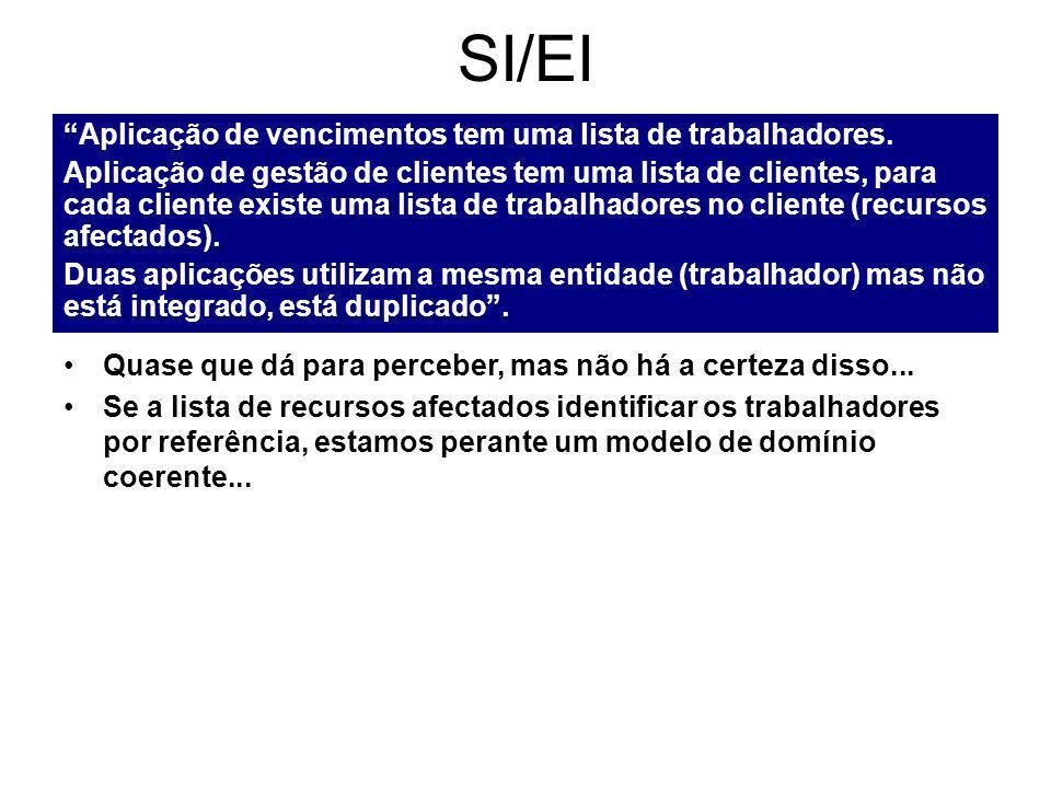 SI/EI Aplicação de vencimentos tem uma lista de trabalhadores.