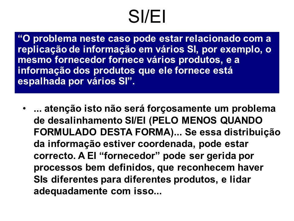 SI/EI O problema neste caso pode estar relacionado com a replicação de informação em vários SI, por exemplo, o mesmo fornecedor fornece vários produtos, e a informação dos produtos que ele fornece está espalhada por vários SI....