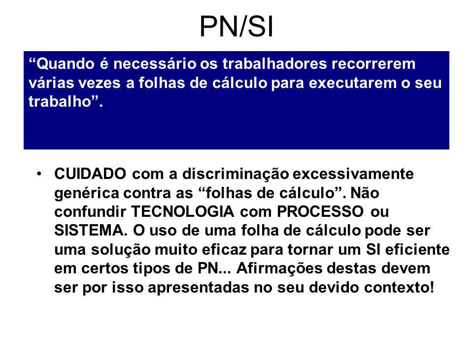 PN/SI Quando é necessário os trabalhadores recorrerem várias vezes a folhas de cálculo para executarem o seu trabalho.