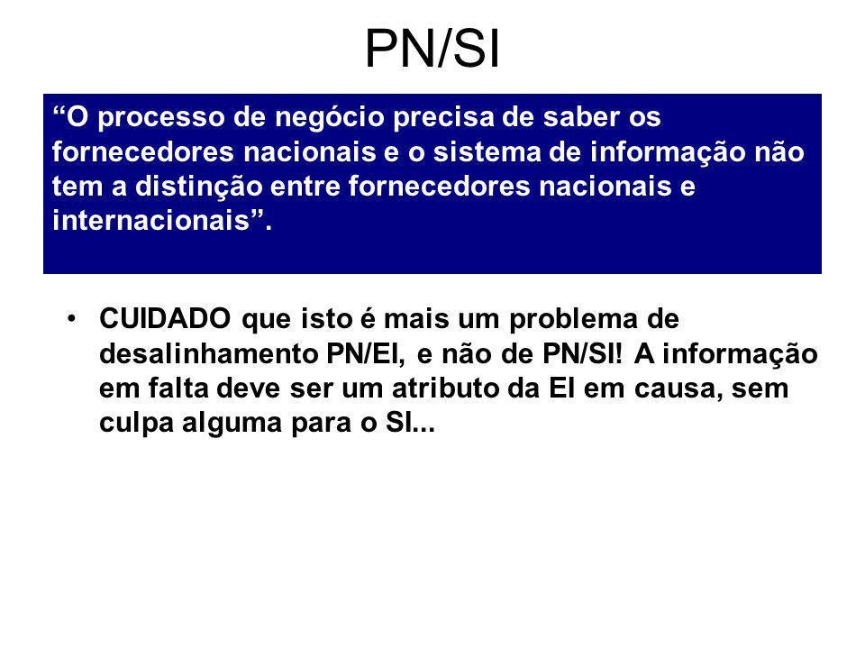 PN/SI O processo de negócio precisa de saber os fornecedores nacionais e o sistema de informação não tem a distinção entre fornecedores nacionais e internacionais.