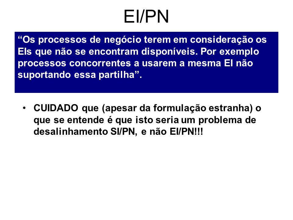 EI/PN Os processos de negócio terem em consideração os EIs que não se encontram disponíveis.