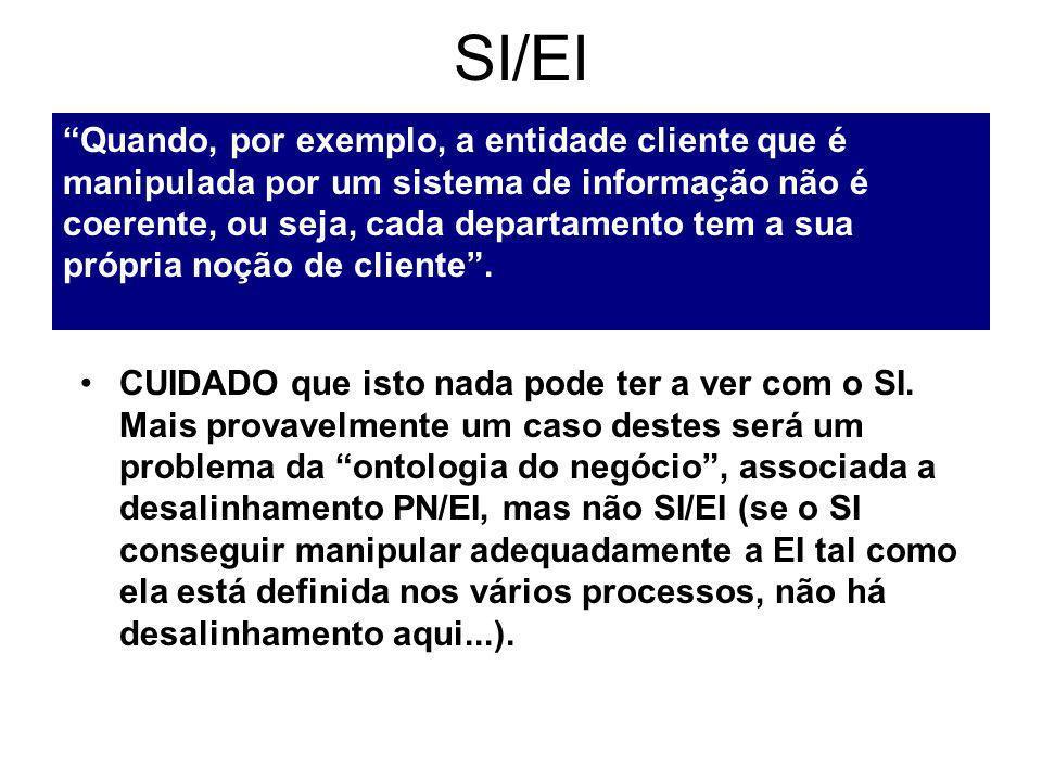SI/EI Quando, por exemplo, a entidade cliente que é manipulada por um sistema de informação não é coerente, ou seja, cada departamento tem a sua própria noção de cliente.