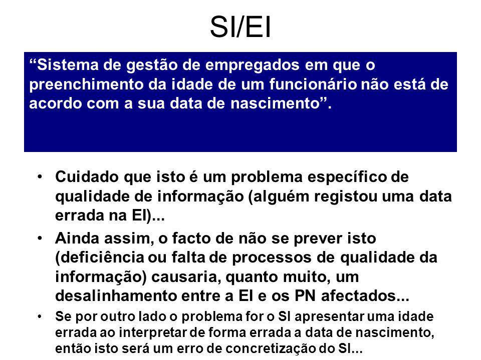 SI/EI Sistema de gestão de empregados em que o preenchimento da idade de um funcionário não está de acordo com a sua data de nascimento.