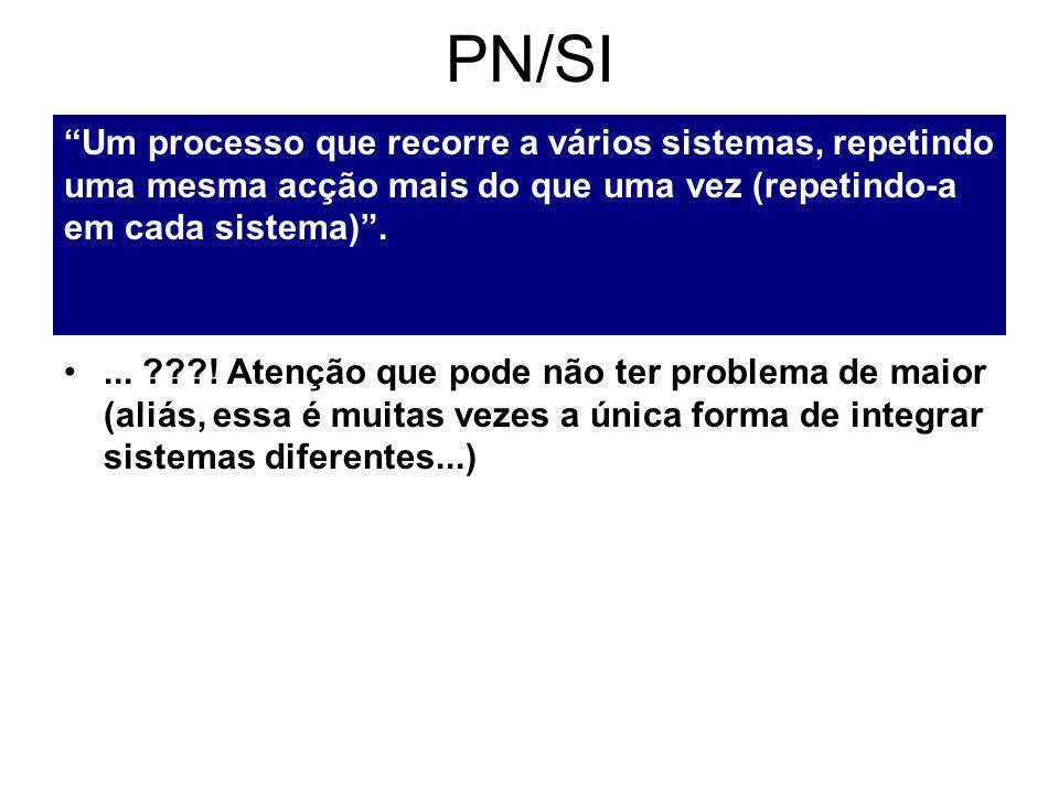 PN/SI Um processo que recorre a vários sistemas, repetindo uma mesma acção mais do que uma vez (repetindo-a em cada sistema)....