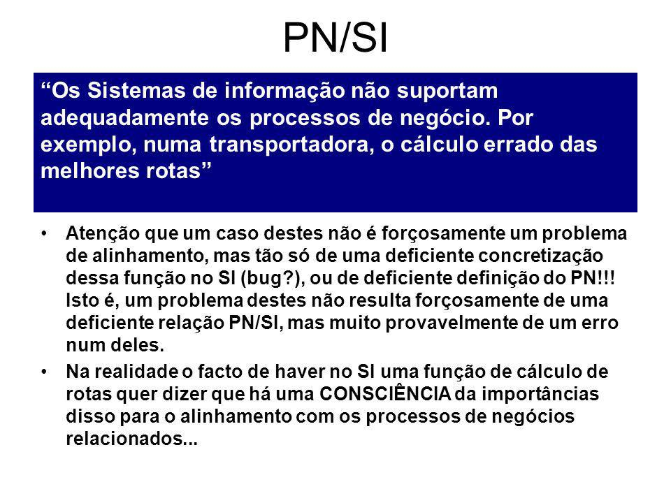 PN/SI Os Sistemas de informação não suportam adequadamente os processos de negócio.