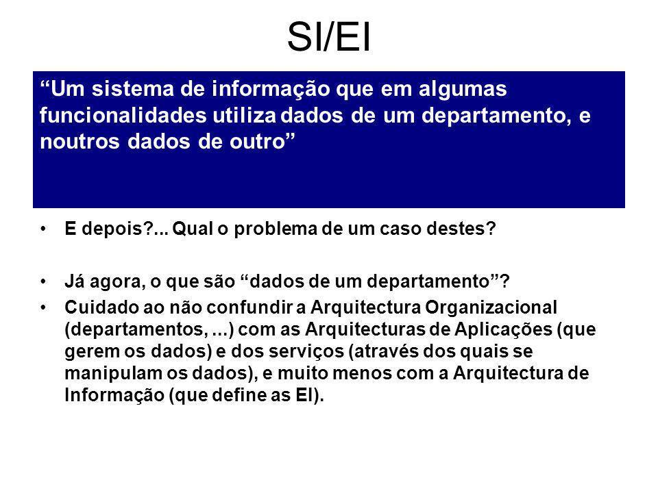 SI/EI Um sistema de informação que em algumas funcionalidades utiliza dados de um departamento, e noutros dados de outro E depois ...