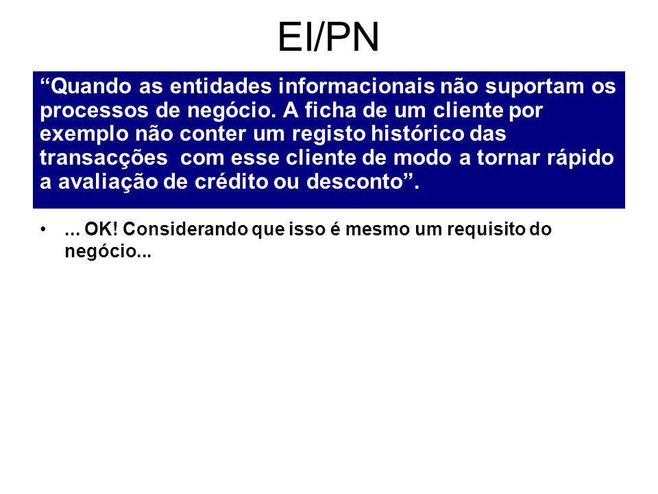EI/PN Quando as entidades informacionais não suportam os processos de negócio.
