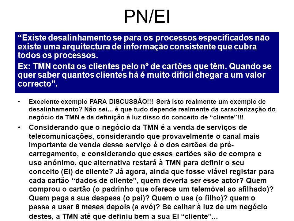 PN/EI Existe desalinhamento se para os processos especificados não existe uma arquitectura de informação consistente que cubra todos os processos.
