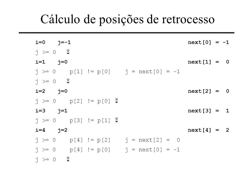 Cálculo de posições de retrocesso i=0j=-1next[0] = -1 j >= 0 i=1j=0next[1] = 0 j >= 0 p[1] != p[0]j = next[0] = -1 j >= 0 i=2j=0next[2] = 0 j >= 0 p[2