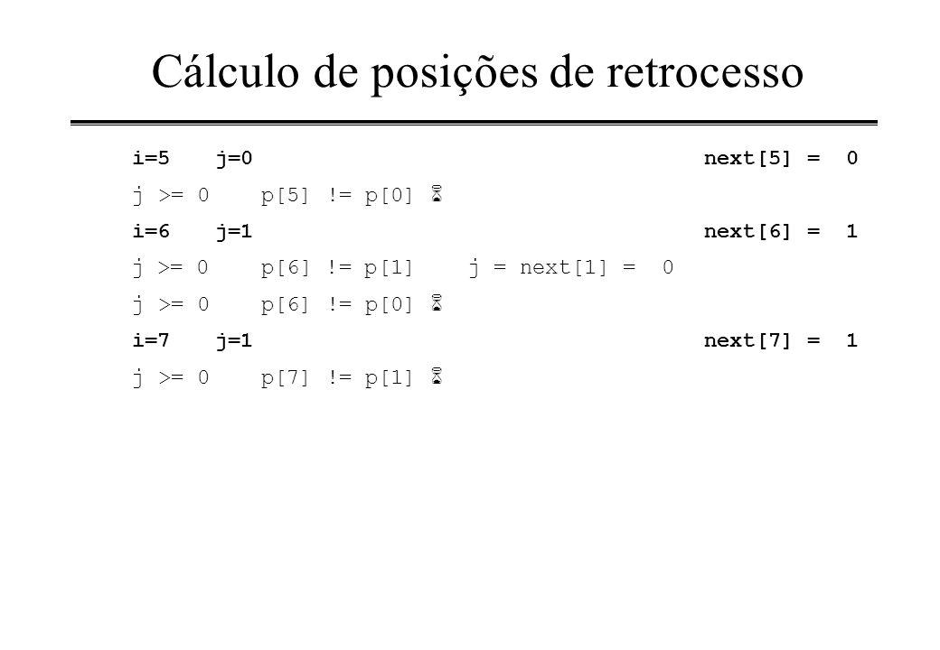 Cálculo de posições de retrocesso i=5j=0next[5] = 0 j >= 0 p[5] != p[0] i=6j=1next[6] = 1 j >= 0 p[6] != p[1] j = next[1] = 0 j >= 0 p[6] != p[0] i=7j