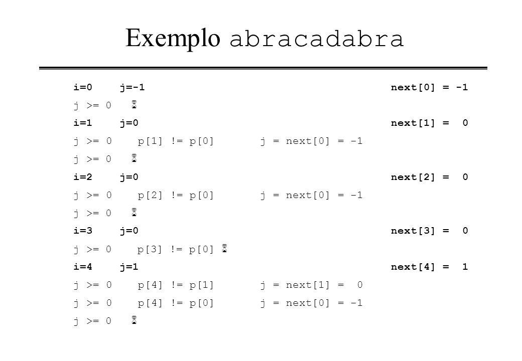Exemplo abracadabra i=0j=-1next[0] = -1 j >= 0 i=1j=0next[1] = 0 j >= 0 p[1] != p[0]j = next[0] = -1 j >= 0 i=2j=0next[2] = 0 j >= 0 p[2] != p[0] j =
