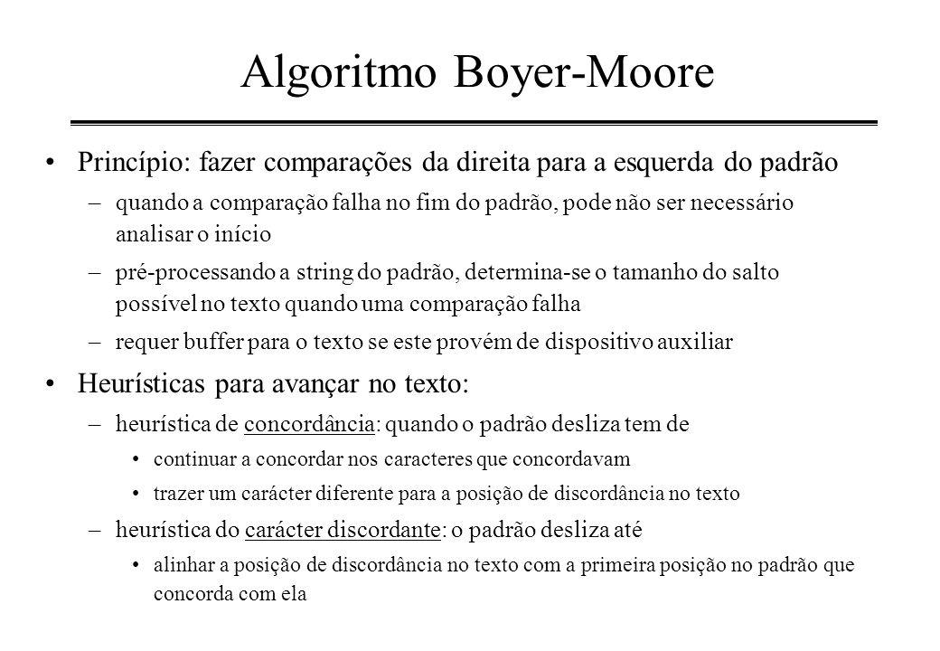 Algoritmo Boyer-Moore Princípio: fazer comparações da direita para a esquerda do padrão –quando a comparação falha no fim do padrão, pode não ser nece