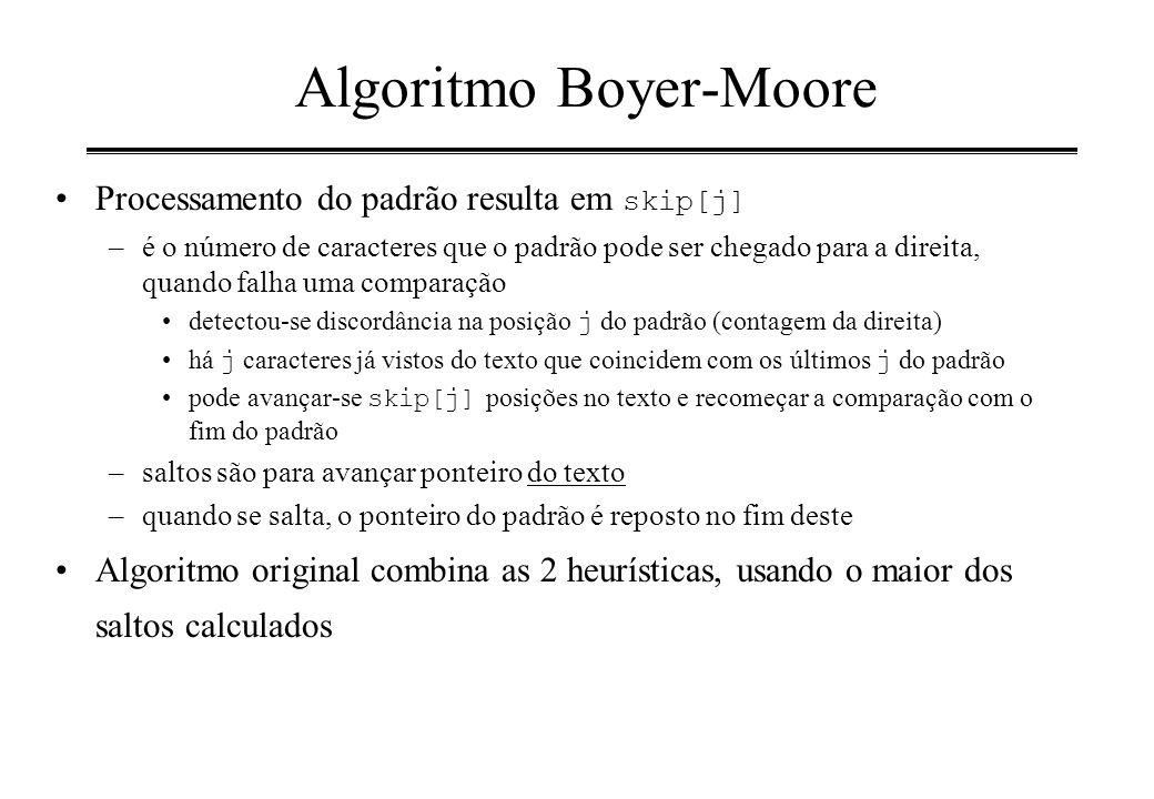 Algoritmo Boyer-Moore Processamento do padrão resulta em skip[j] –é o número de caracteres que o padrão pode ser chegado para a direita, quando falha