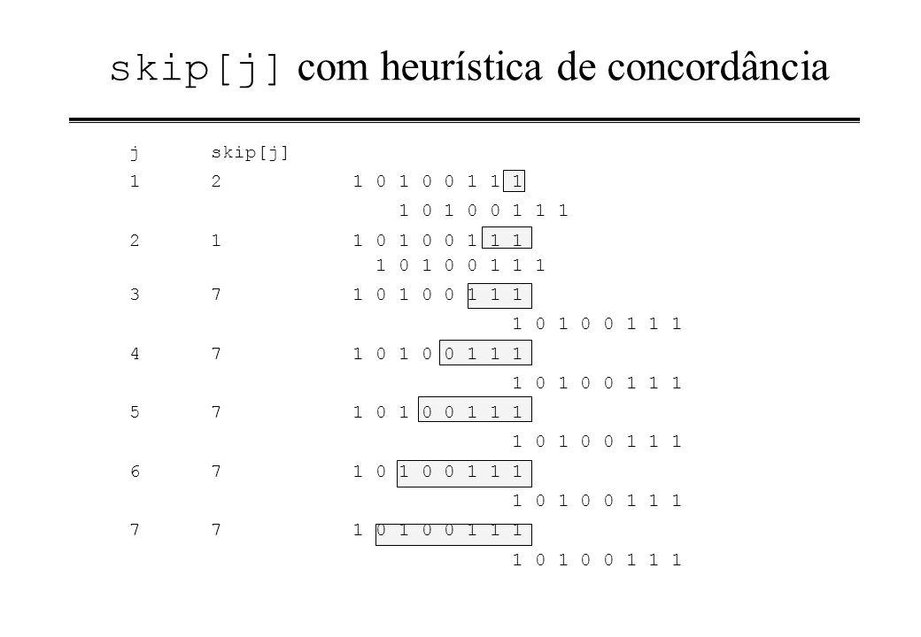 skip[j] com heurística de concordância jskip[j] 121 0 1 0 0 1 1 1 1 0 1 0 0 1 1 1 211 0 1 0 0 1 1 1 1 0 1 0 0 1 1 1 371 0 1 0 0 1 1 1 1 0 1 0 0 1 1 1