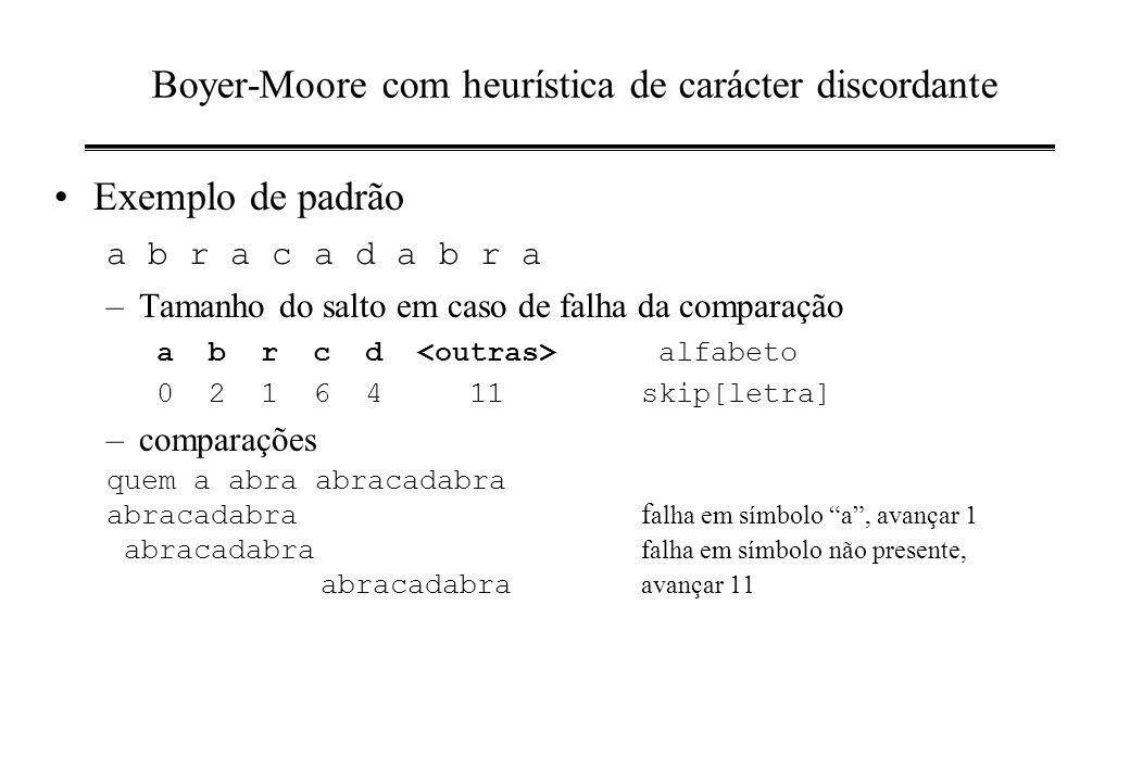 Boyer-Moore com heurística de carácter discordante Exemplo de padrão a b r a c a d a b r a –Tamanho do salto em caso de falha da comparação a b r c d