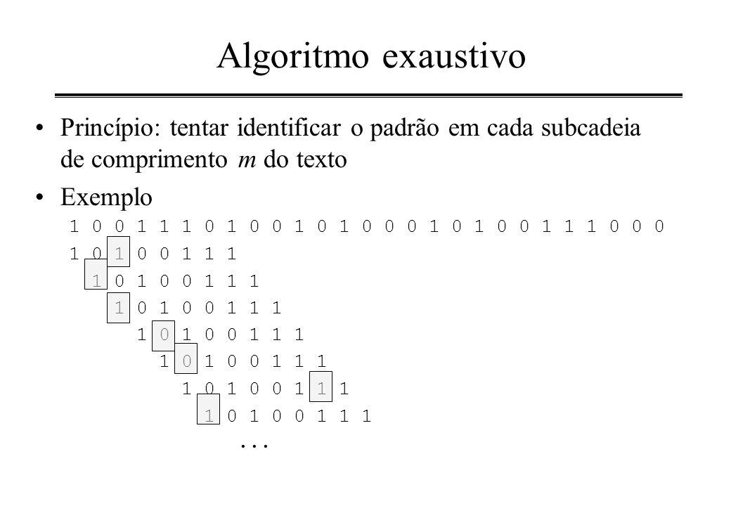 Algoritmo exaustivo public static int pesquisa(String padrao, String texto) { int t, p; int tamPadrao = padrao.length(); int tamTexto = texto.length(); for( t=0, p=0; p < tamPadrao && t < tamTexto; t++, p++) if( texto.charAt(t) != padrao.charAt(p) ) {t = t - p; p = -1; } if (p==tamPadrao) return t - tamPadrao; else return -1; }