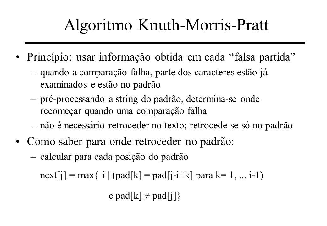 Algoritmo Knuth-Morris-Pratt Princípio: usar informação obtida em cada falsa partida –quando a comparação falha, parte dos caracteres estão já examina