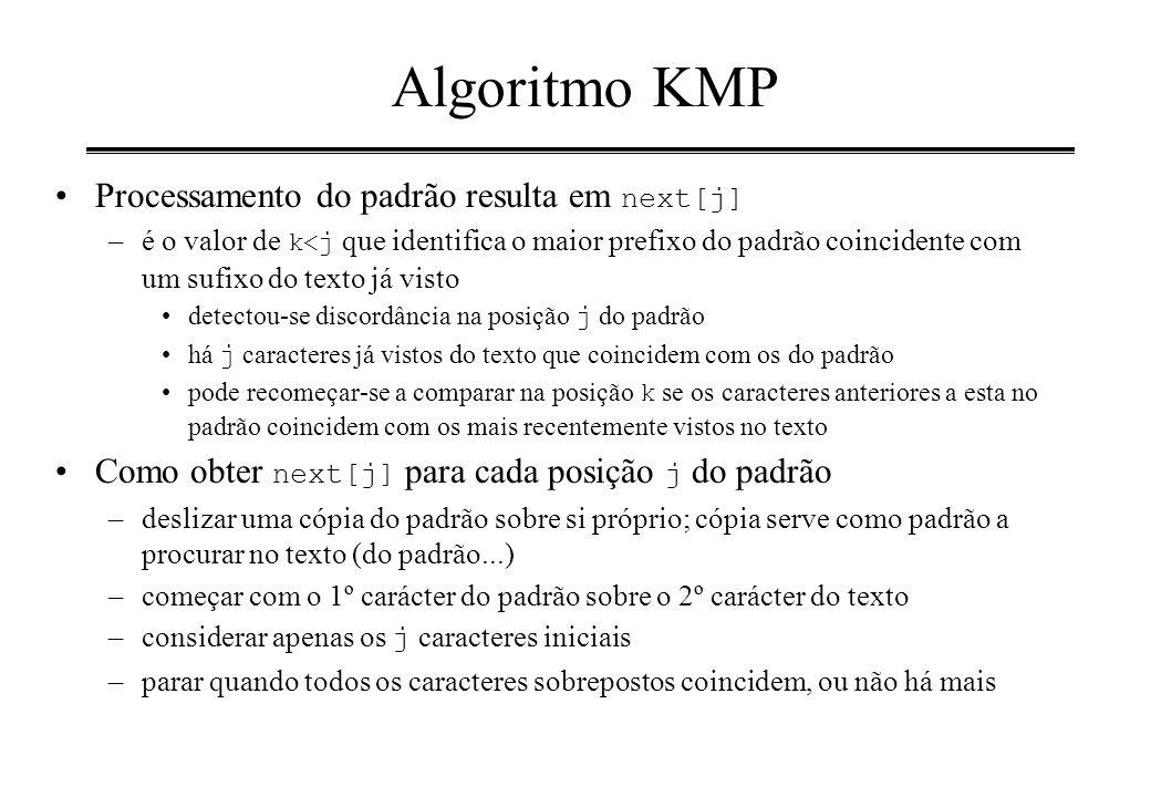 Exemplo Algoritmo KMP Exemplo de padrão a b r a c a d a b r a –Para onde retroceder em caso de falha da comparação a b r a c a d a b r a -1 0 0 -1 1 -1 1 -1 0 0 -1 4next[j] –comparações quem a abra abracadabra abracadabra f alha em j=0, avançar e recomeçar em 0 abracadabra falha em j= 1, recomeçar em 0....