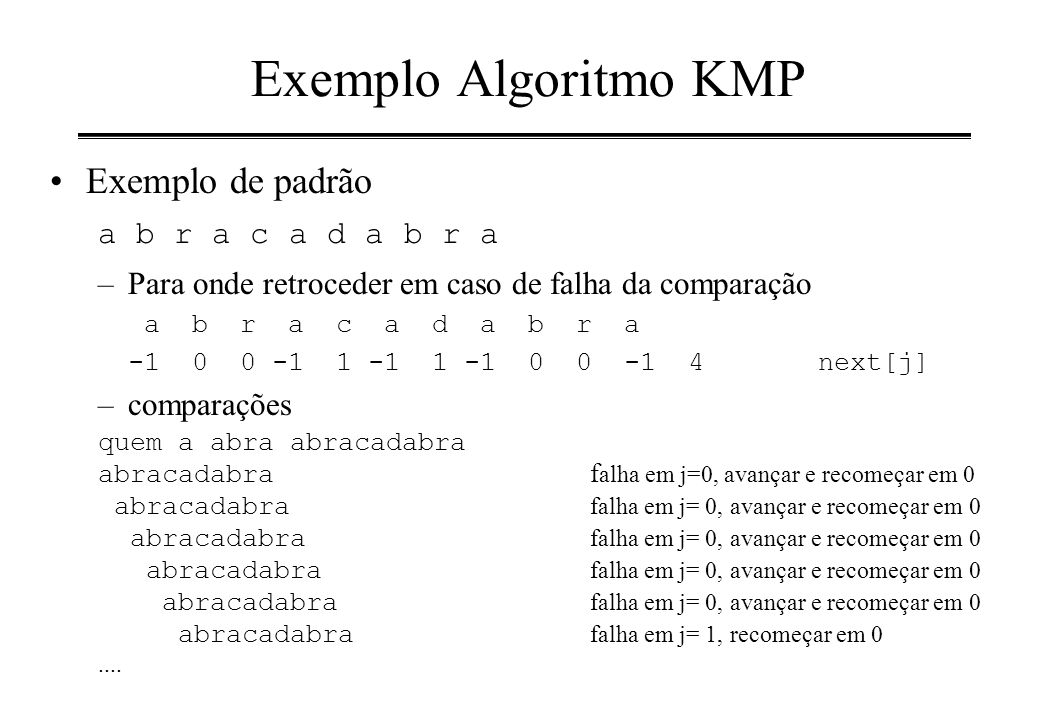Exemplo Algoritmo KMP Exemplo de padrão a b r a c a d a b r a –Para onde retroceder em caso de falha da comparação a b r a c a d a b r a -1 0 0 -1 1 -