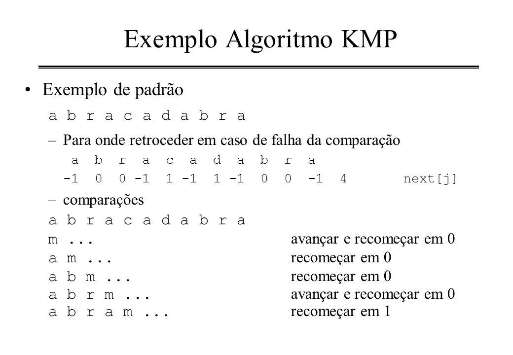 Algoritmo Boyer-Moore Processamento do padrão resulta em skip[j] –é o número de caracteres que o padrão pode ser chegado para a direita, quando falha uma comparação detectou-se discordância na posição j do padrão (contagem da direita) há j caracteres já vistos do texto que coincidem com os últimos j do padrão pode avançar-se skip[j] posições no texto e recomeçar a comparação com o fim do padrão –saltos são para avançar ponteiro do texto –quando se salta, o ponteiro do padrão é reposto no fim deste Algoritmo original combina as 2 heurísticas, usando o maior dos saltos calculados