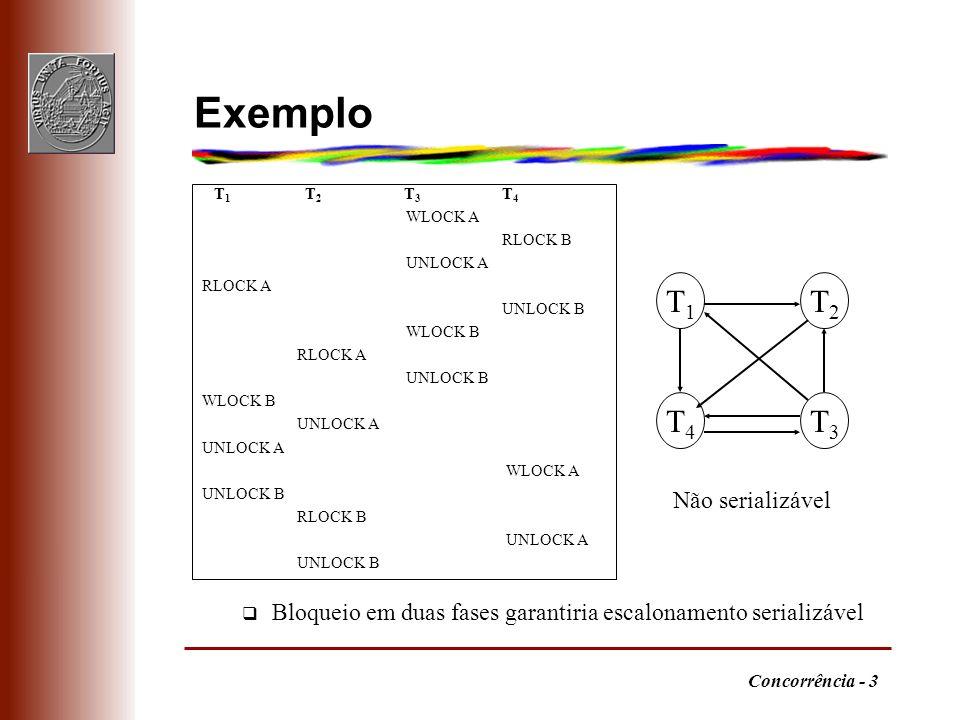Concorrência - 3 Exemplo q Bloqueio em duas fases garantiria escalonamento serializável T 1 T 2 T 3 T 4 WLOCK A RLOCK B UNLOCK A RLOCK A UNLOCK B WLOC