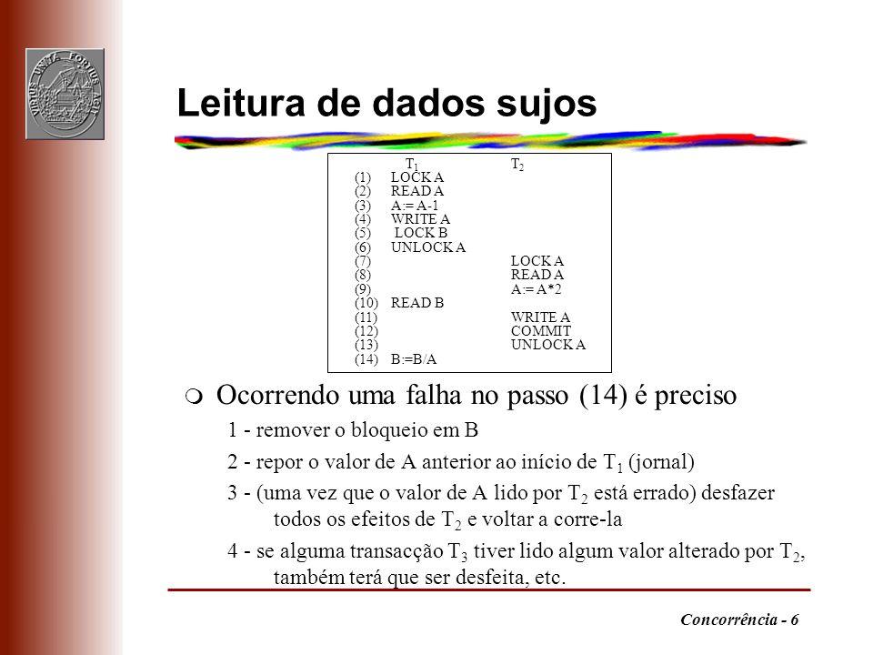 Concorrência - 6 Leitura de dados sujos m Ocorrendo uma falha no passo (14) é preciso 1 - remover o bloqueio em B 2 - repor o valor de A anterior ao i
